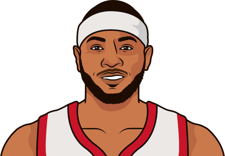 houston rockets pace 2018-19