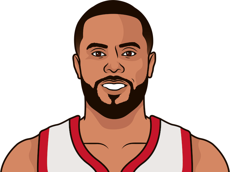 d.j. augustin each game vs memphis