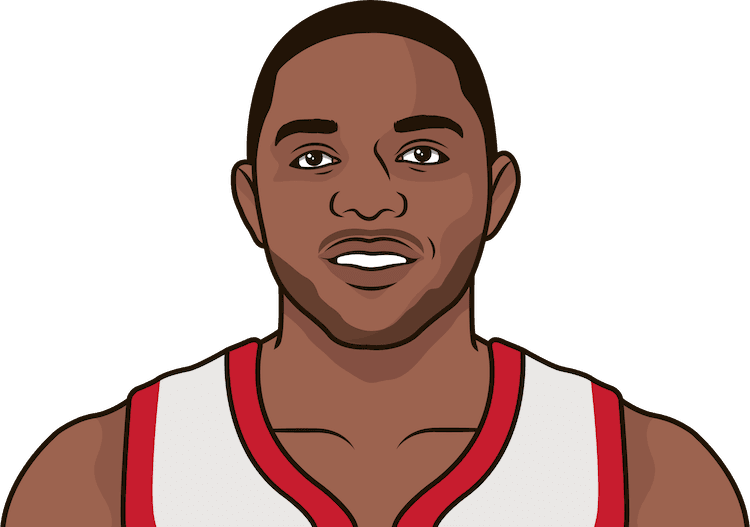 3p% this season d'angelo delon frazier eric gordon hollis jenkins jerami brewer aminu vonleh griffin bargnani tarik kendrick cousins with at least 1 3pa per game