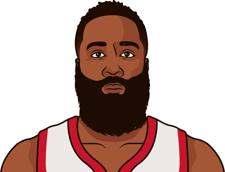 harden 3p% by game this season