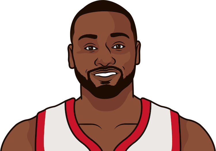 john wall assists per game with, without bradley beal this season