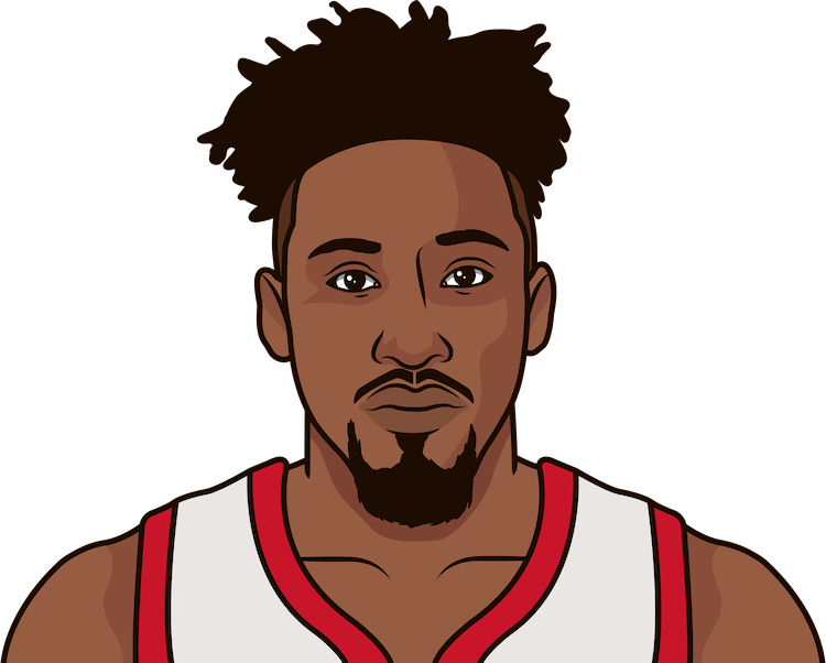 robert covington averages with the rockets