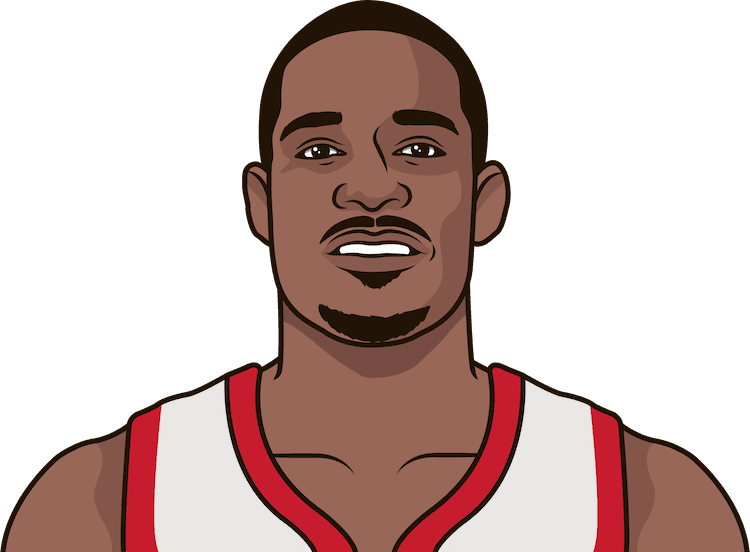 trevor ariza 3pm each of the last 5 games against the wizards