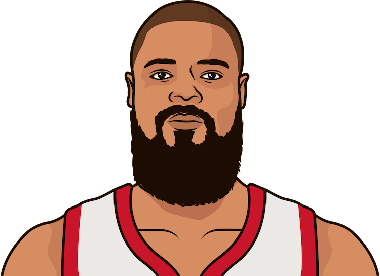 tyson chandler average rebounds from 1/1/1990 to 12/15/2019