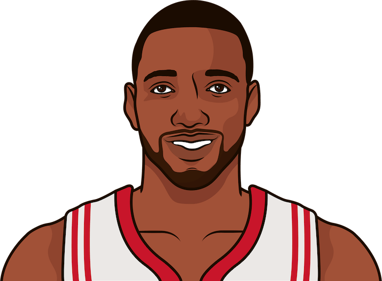 most fga in a regular season game by tracy mcgrady