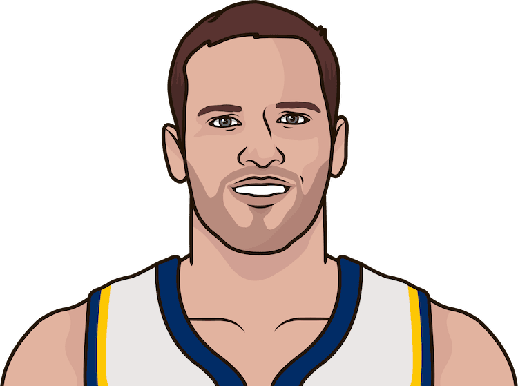 Bojan Bogdanovic stats since January 25, 2019