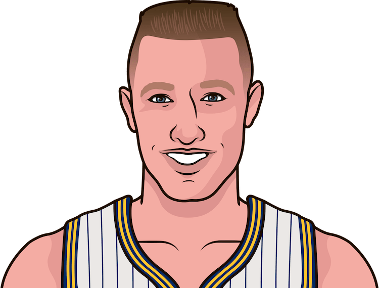 chris mullin most assists in a game as a pacer