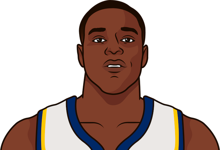What are the most points in a game this season by Darren Collison?