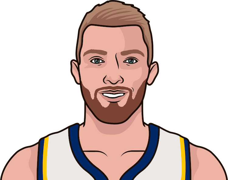 domantas sabonis vs memphis last 5 games by game