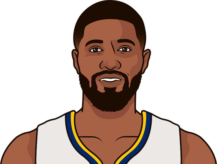 what is the most points scored by paul george against the pelicans in a regular season game