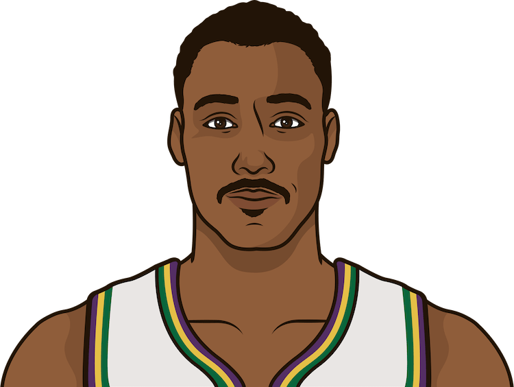 karl malone nba stats from october 1986 to january 1987