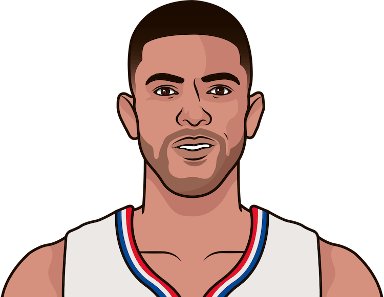 austin rivers in games vs the bucks since 1/1/18