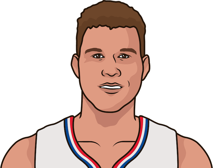 Who was the last player with at least 6 career triple-doubles for the Clippers?