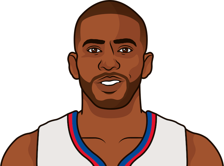 chris paul usg% with griffin without griffin