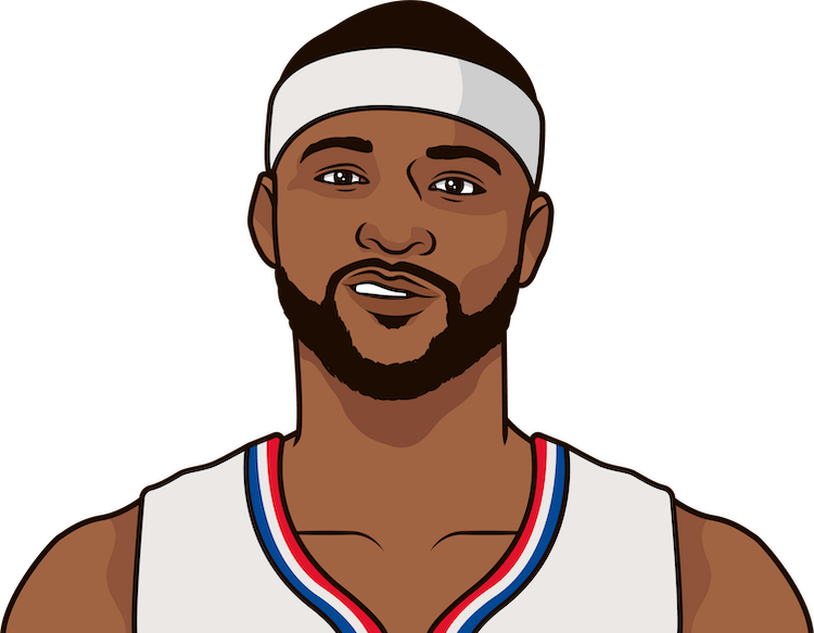 demarcus cousins2015 / 16 home, road