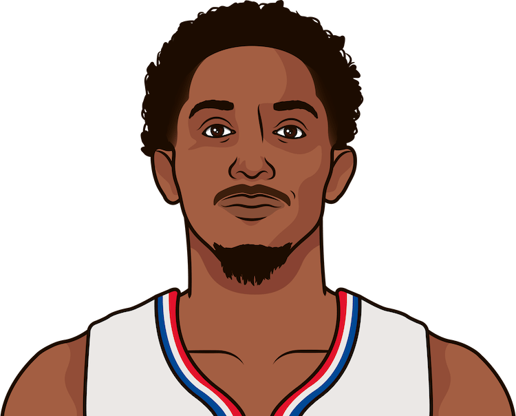 lou williams most fga in a game this year
