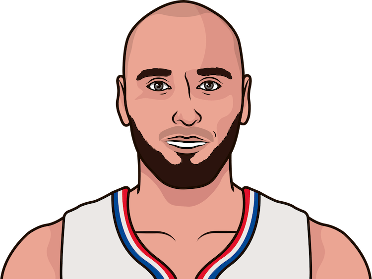 marcin gortat stat log vs raptors last 5 games