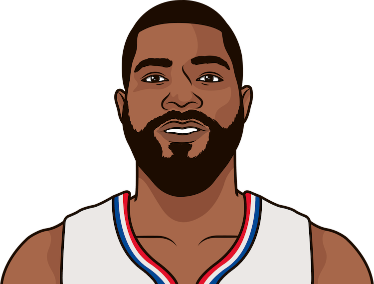 clippers record with marcus morris