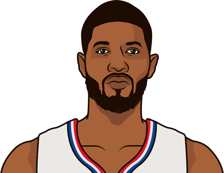 what are the most points in a game by paul george clippers
