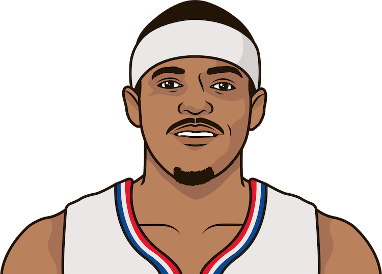 tobias harris ppg in the last 5 games