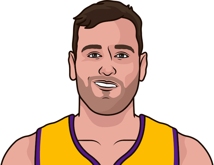lakers individual stats against the jazz since 2018