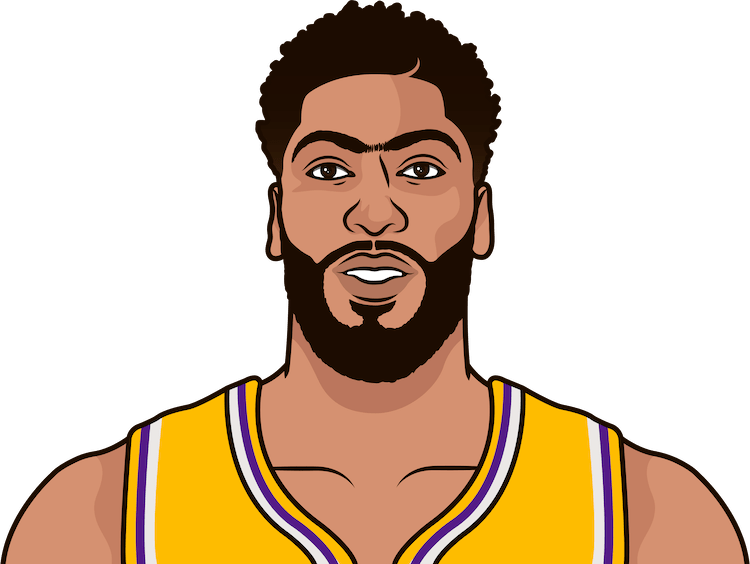 anthony davis gamelogs vs wolves last 5 seasons