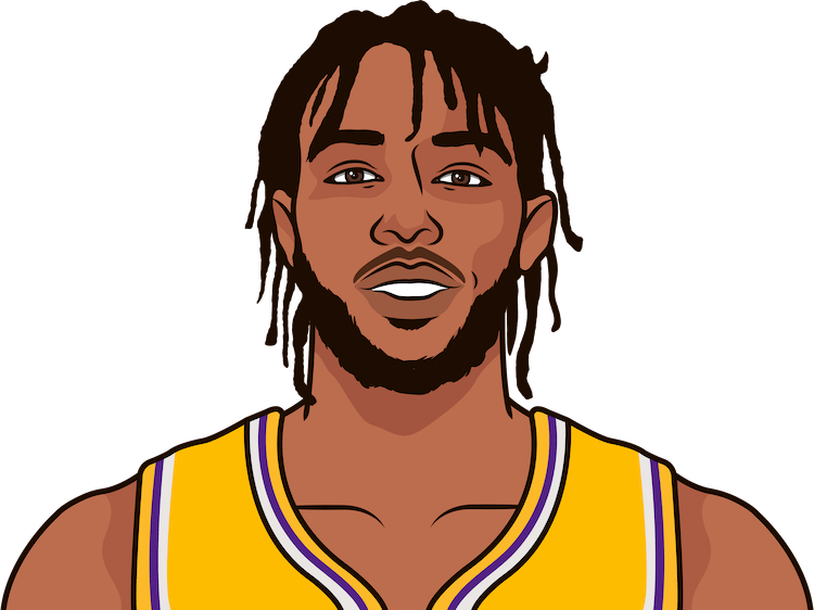 best performance of brandon ingram against the kings