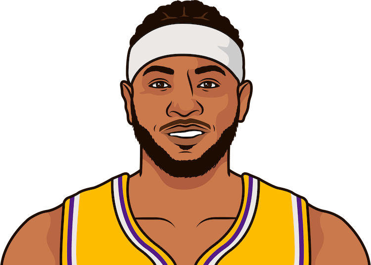 youngest player to reach 25000 points in nba history