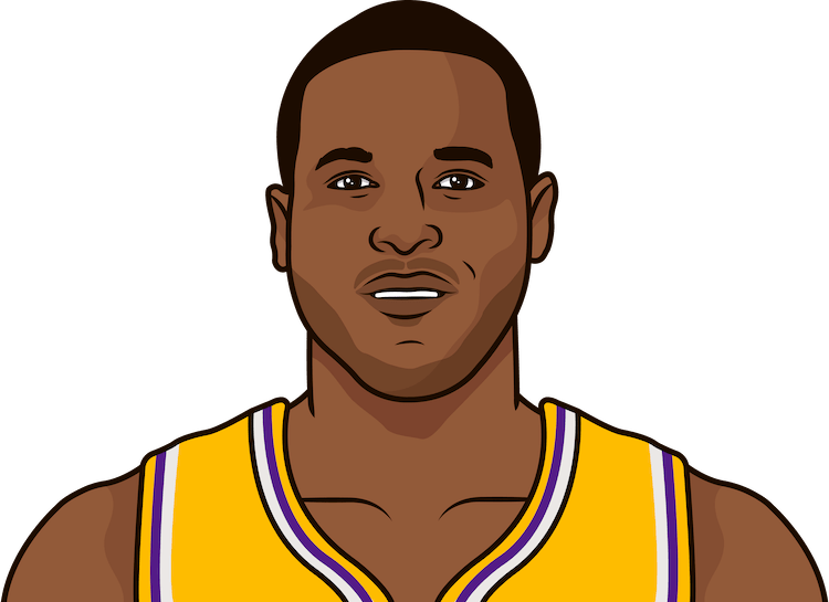 dion waiters ast% last two games this season