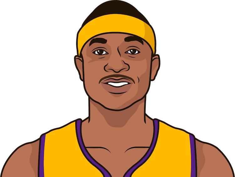 isaiah thomas ppg, apg, 3p% in the last 8 games