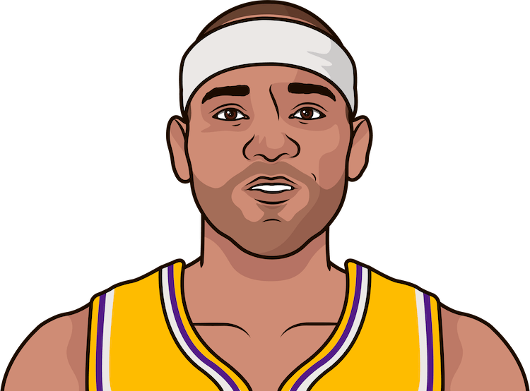 jared dudley average rebounds from 1/1/1990 to 11/18/2019