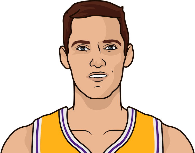 what kind of player was jerry west
