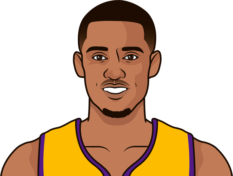 jordan clarkson average assists from 1/1/1990 to 01/12/2015