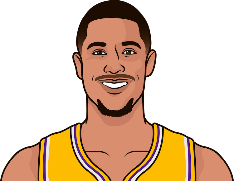 josh hart total games played from 1/1/1990 to 11/12/2017