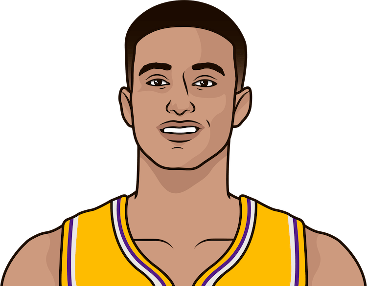 kyle kuzma last 5 game stats vs new orleans