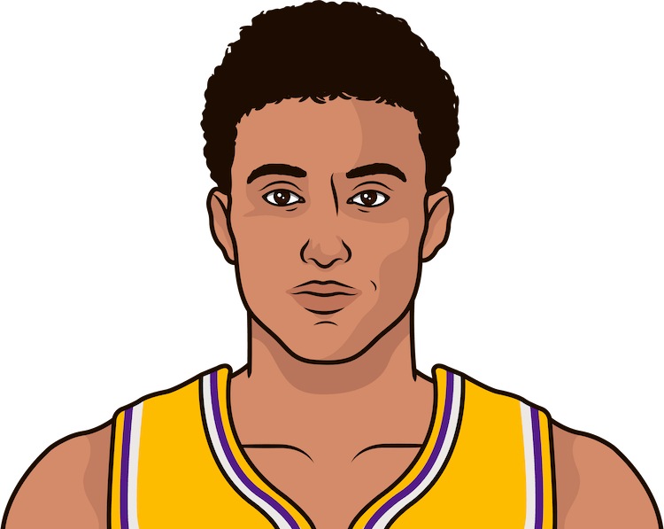 kyle kuzma vs orlando vs indiana last 5 games by game