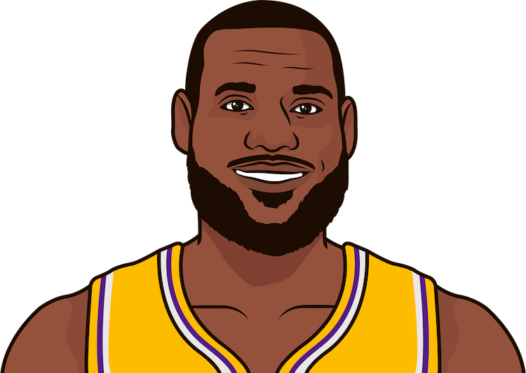 lakers record this season when lebron scores at least 20 points in 2019-2020