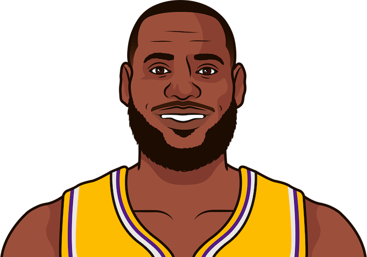 Illustration of LeBron James wearing the Los Angeles Lakers uniform