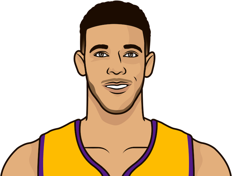 Who was the last Lakers rookie with at least 7 RPG in a season?