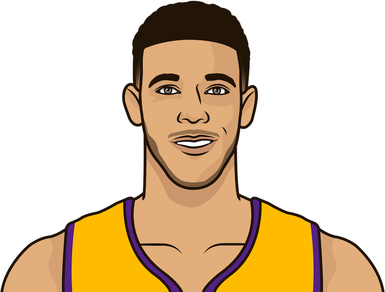 What is Lonzo Ball's FG% in the last 3 games?