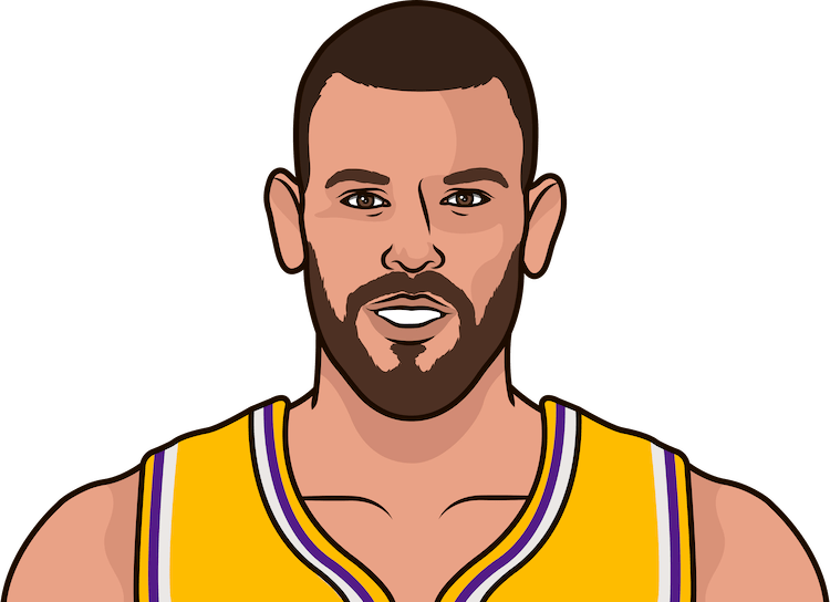 marc gasol 3 pointer
