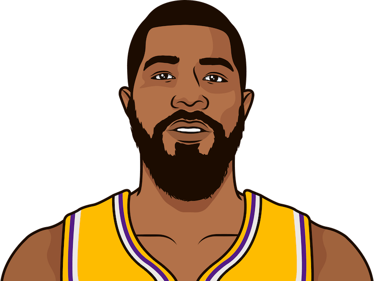 markieff morris against sacramento game log last 10 games