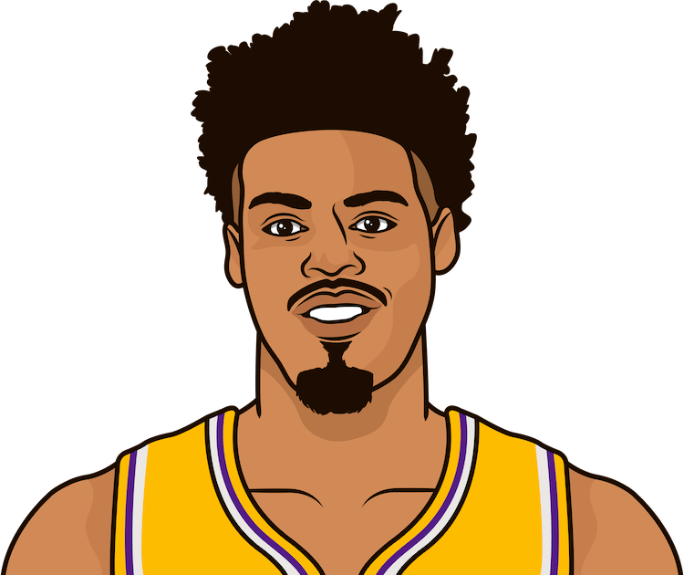 quinn cook average assists from 1/1/1990 to 12/12/2019