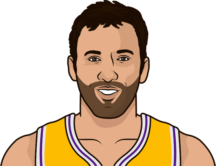 vlade divac nba stats from october 1995 to january 1996