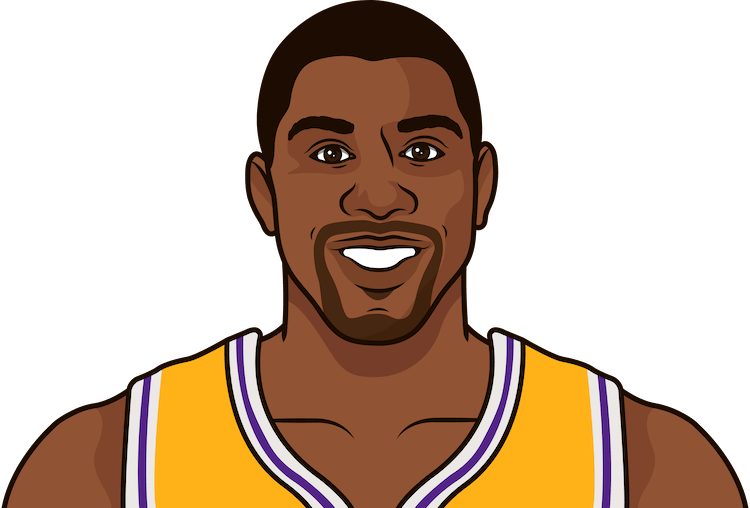 magic johnson career high and points