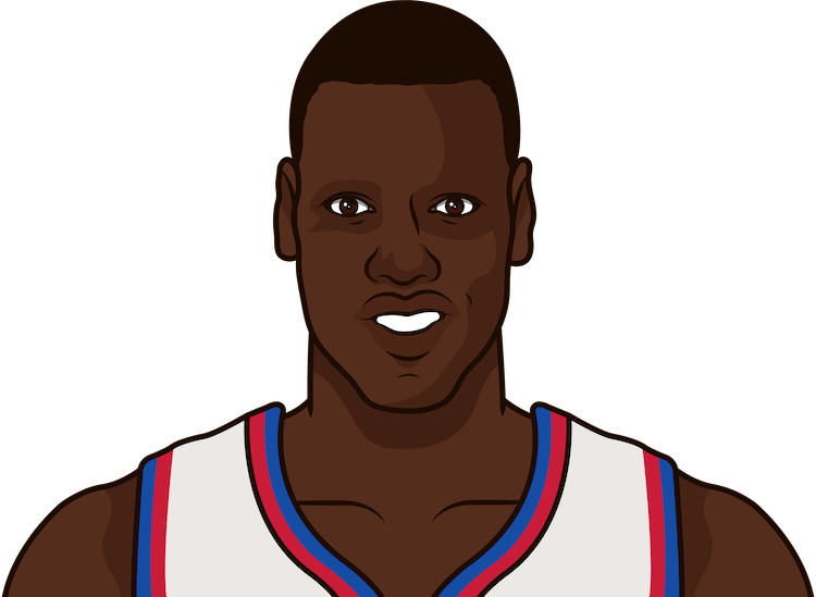 manute bol nba stats from october 1985 to january 1986