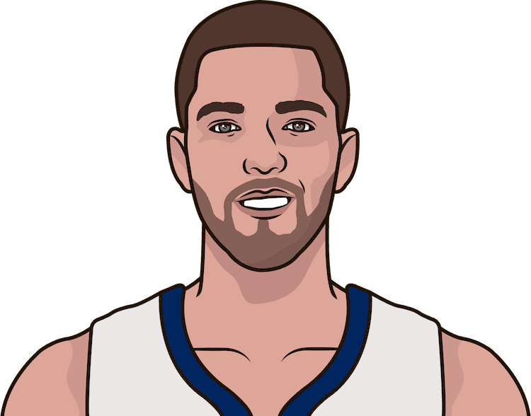 When was the last time Chandler Parsons had at least 24 points in a game?