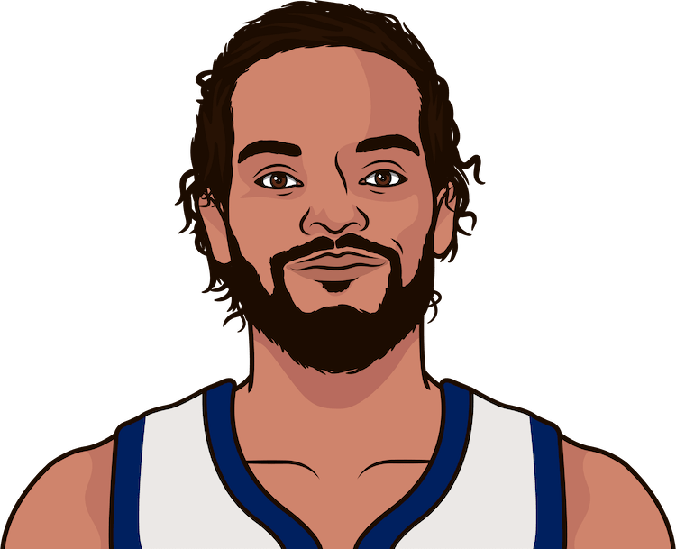 joakim noah average assists from 1/1/1990 to 12/15/2017
