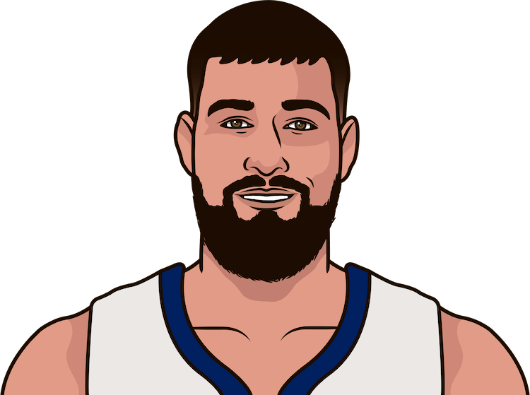 jonas valanciunas rebounds by game since february 24 at least 26 minutes