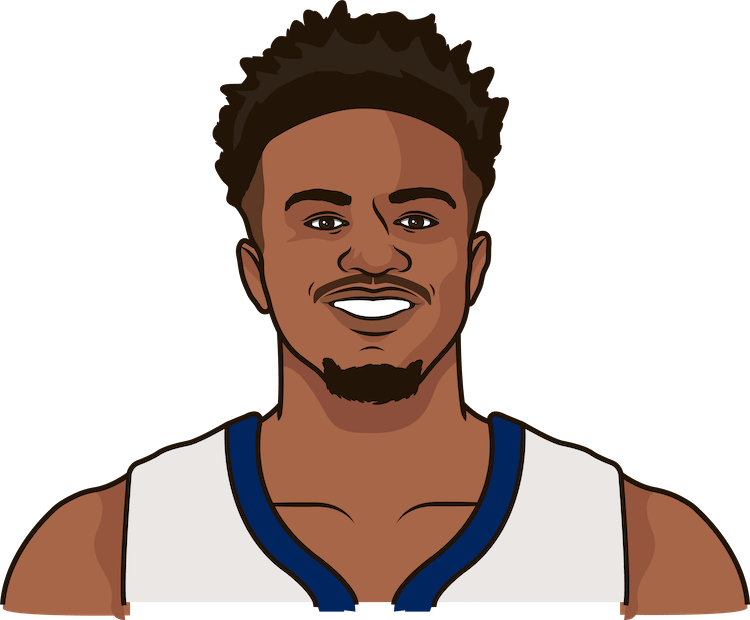 jordan bell average assists from 1/1/1990 to 12/20/2019